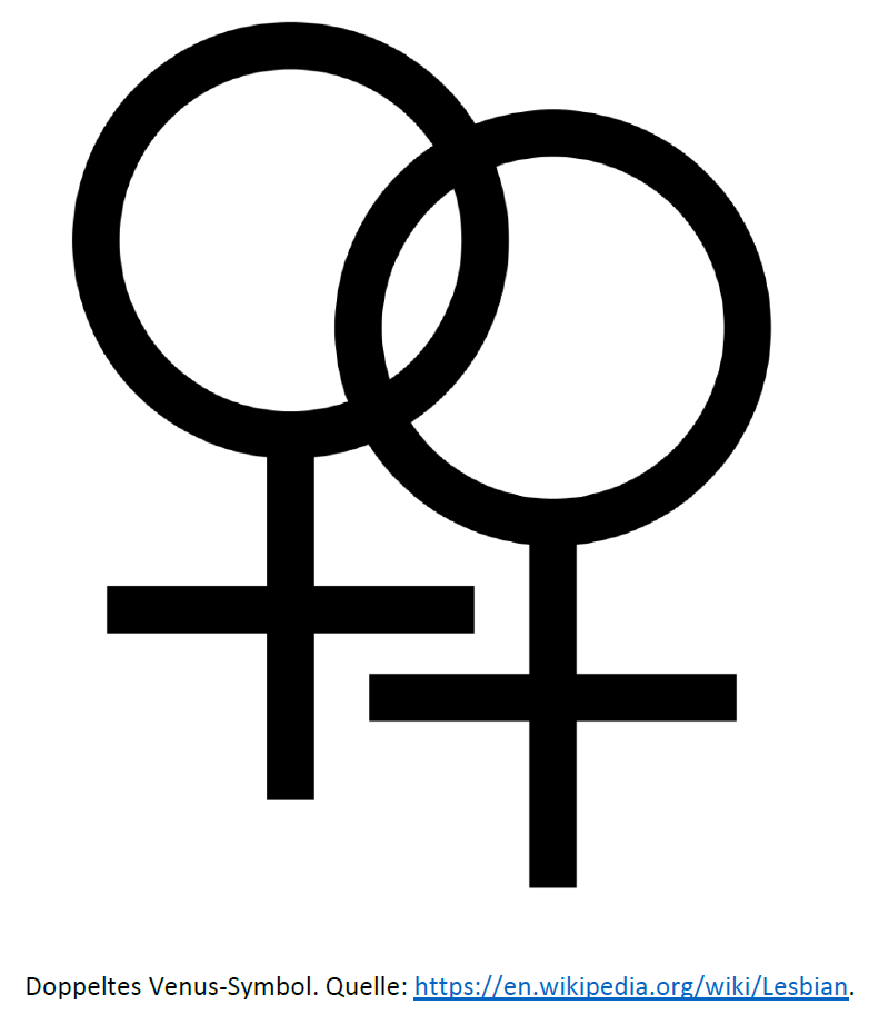 Drei Lesben Herstellung Out